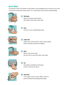 Hygiene tips on how to wash your hands